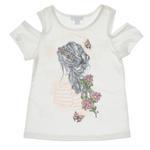 Kız Çocuk Body 1814338100
